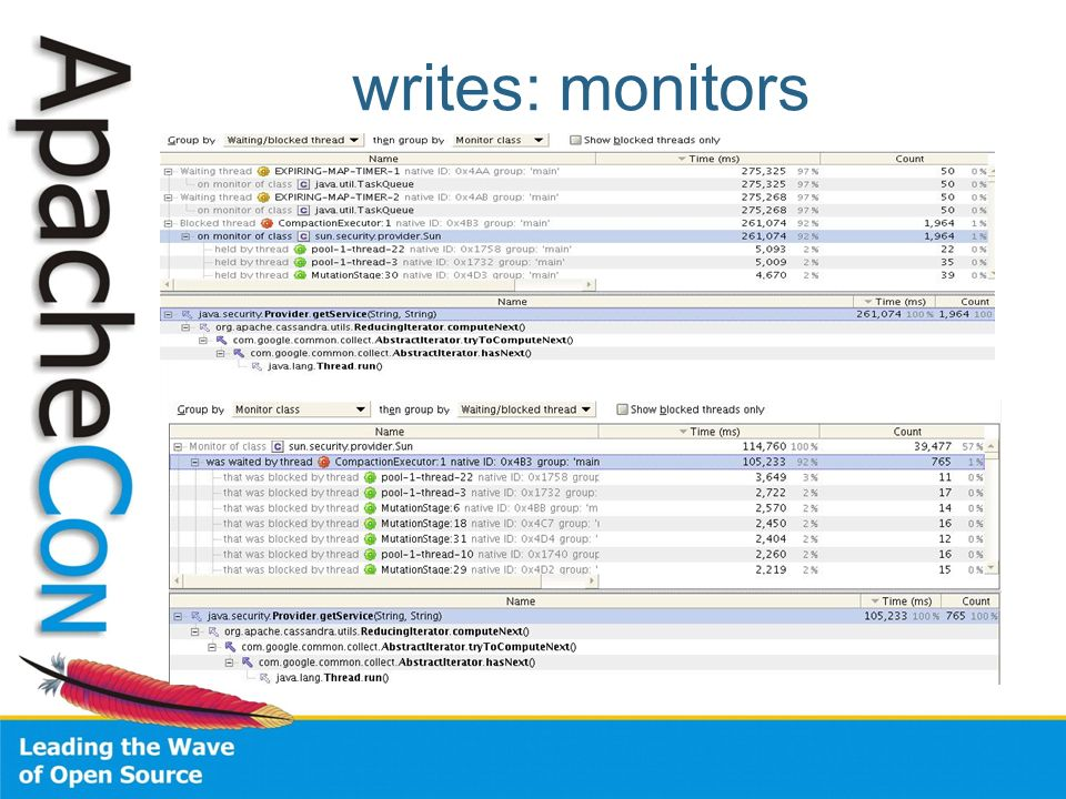 writes: monitors