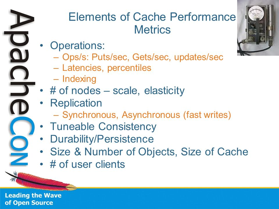 Elements of Cache Performance Metrics