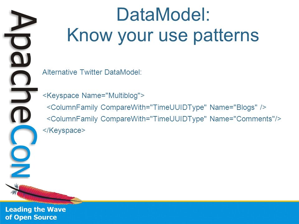 DataModel: Know your use patterns