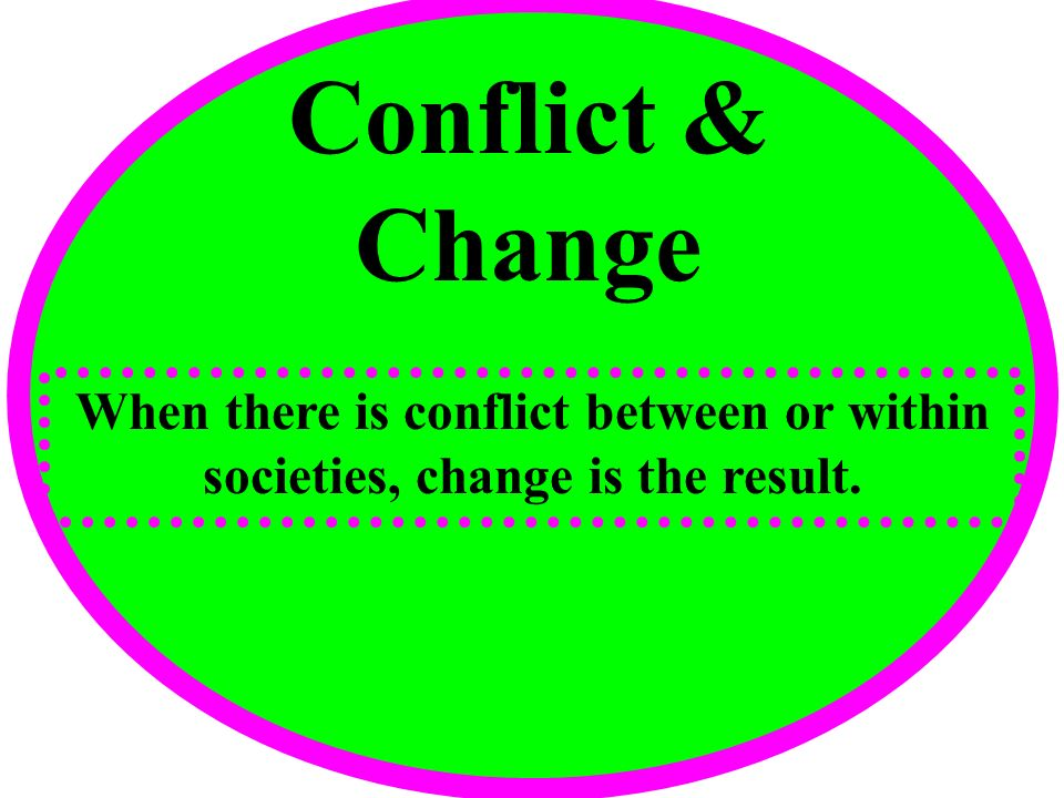Connecting themes used in seventh grade social studies ppt video 5 conflict sciox Images