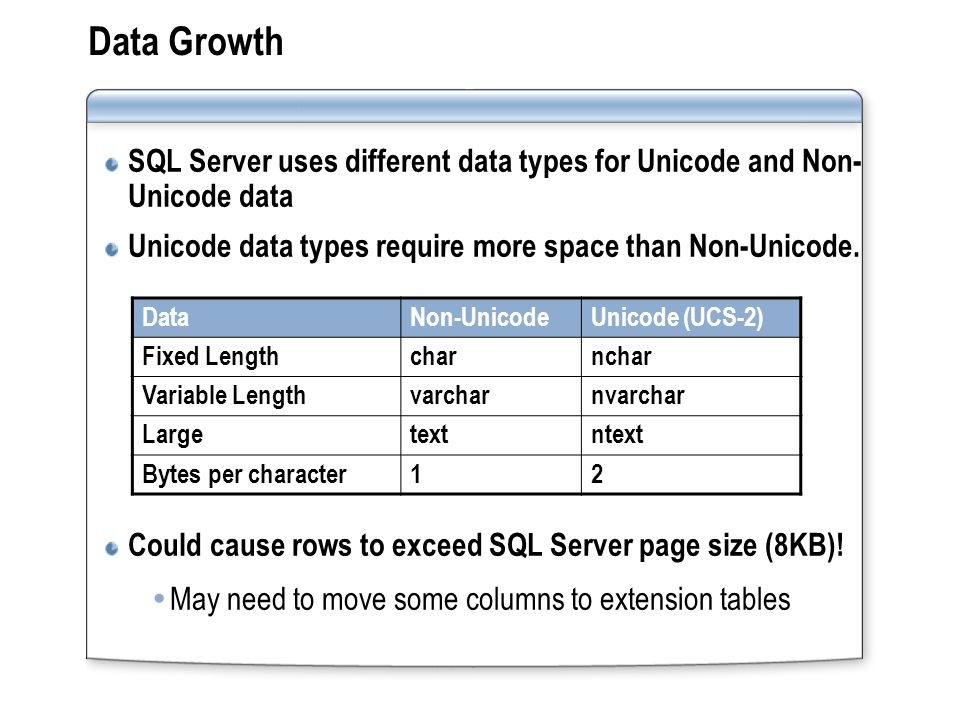 Module 6: Global Deployments using Unicode with SQL Server - ppt ...