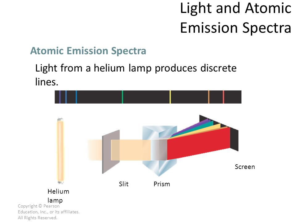 Light and Atomic Emission Spectra