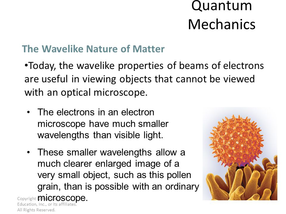 Quantum Mechanics The Wavelike Nature of Matter