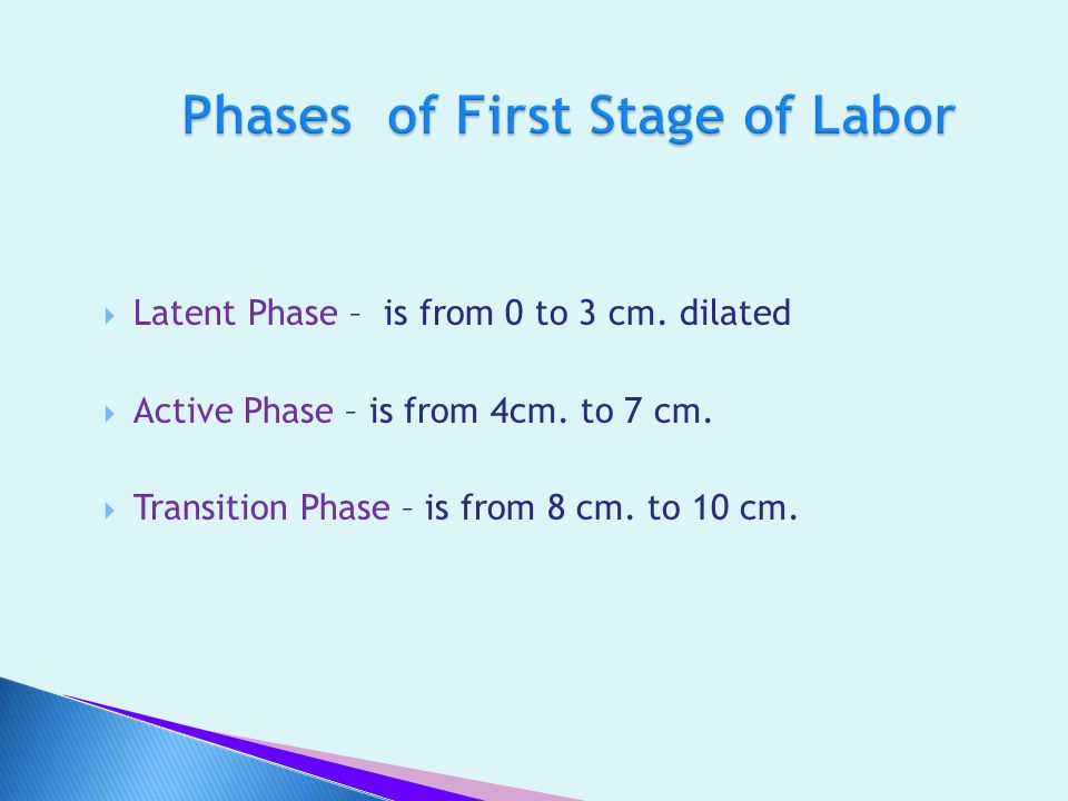 Phases of First Stage of Labor
