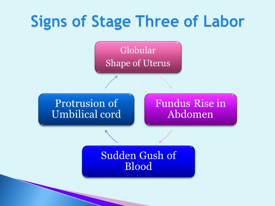 Signs of Stage Three of Labor