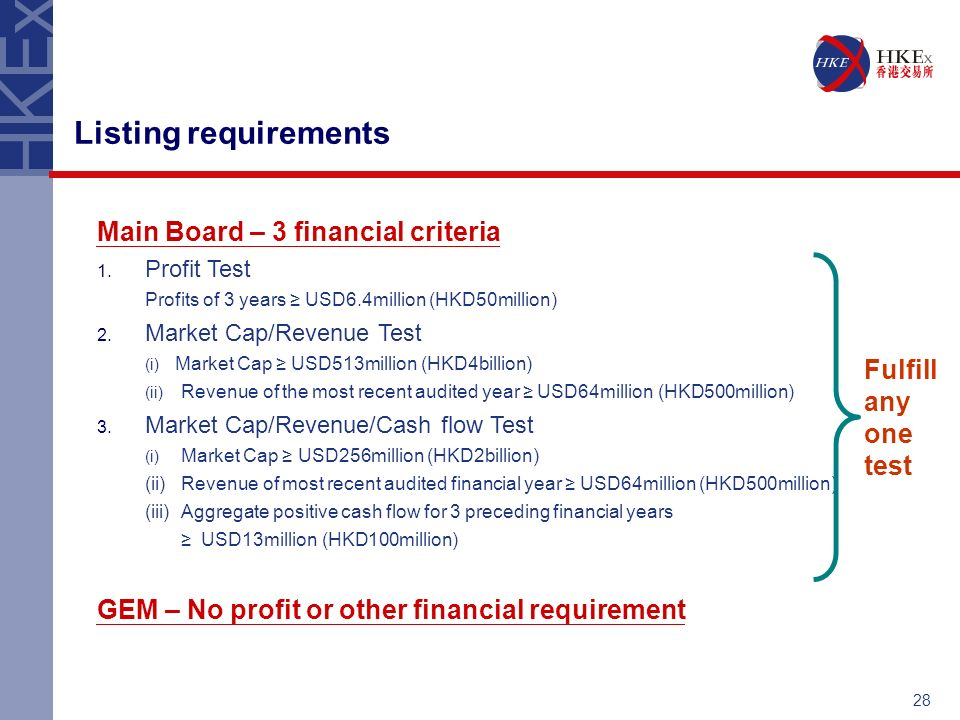 hk listing requirement 2 london ipo options – a premium listing, standard listing or aim eligibility for listing whilst a prospectus is still required for a standard.