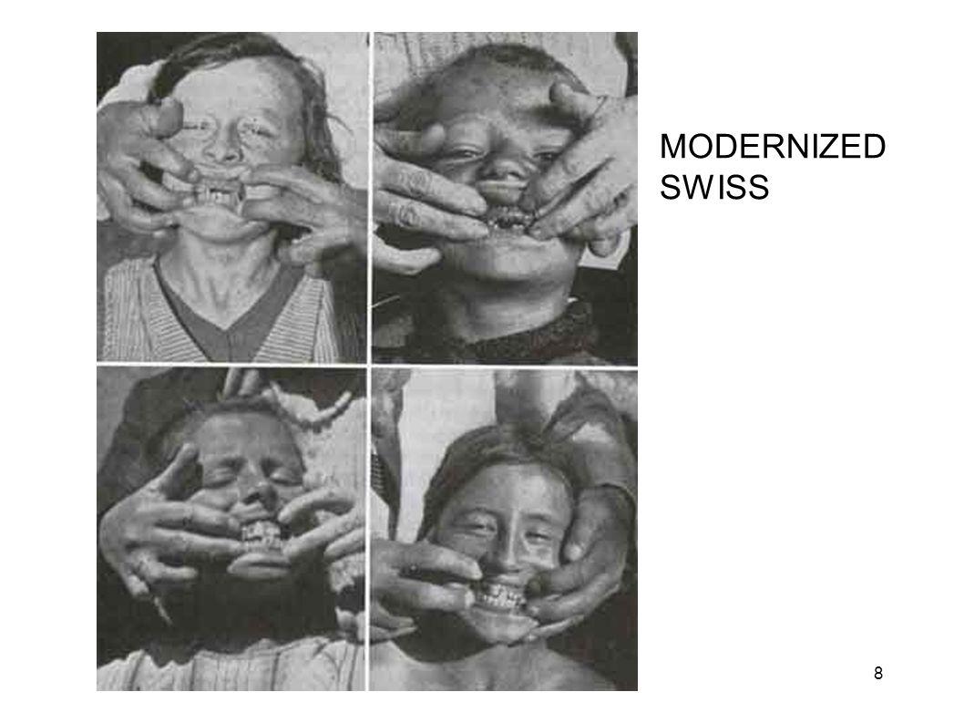 MODERNIZED SWISS