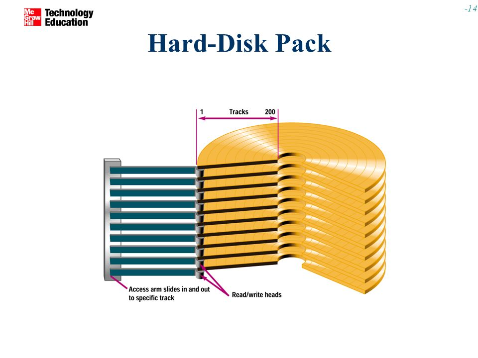 how to transfer files onto a removable hard drive