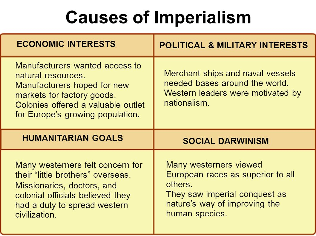 economic reasons for imperialism Five motives for imperialism various motives prompt empires to seek to expand their rule over other countries or territories these include economic, exploratory, ethnocentric, political, and religious motives economic: imperial governments, and/or private companies under those governments, sought ways to maximize.