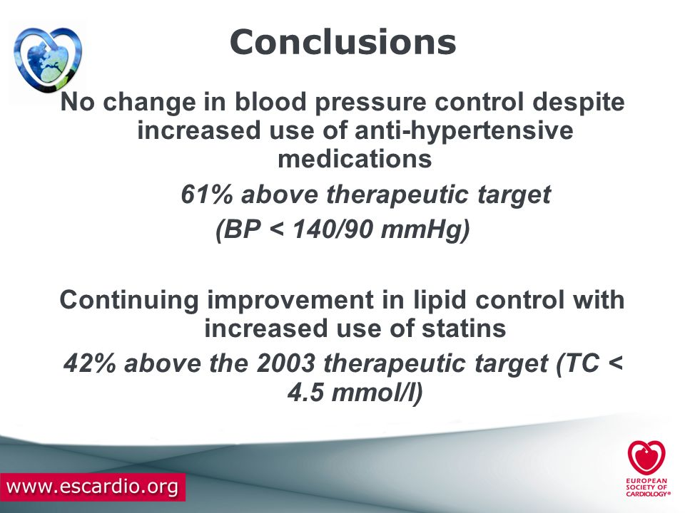 Conclusions No change in blood pressure control despite increased use of anti-hypertensive medications.