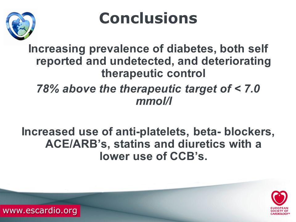 78% above the therapeutic target of < 7.0 mmol/l