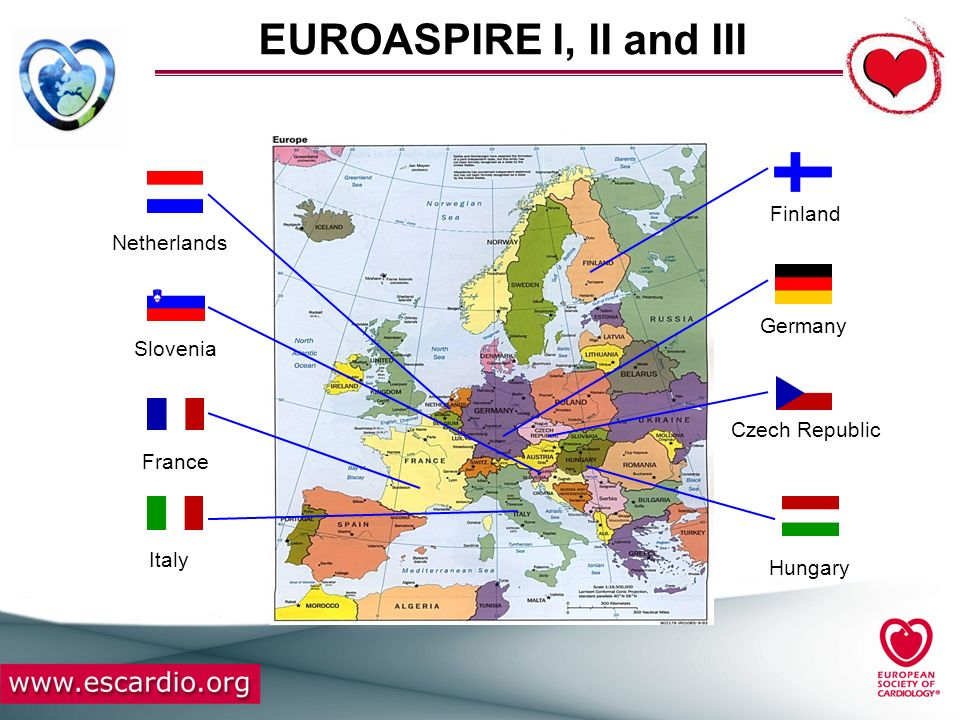 EUROASPIRE I, II and III Finland Netherlands Germany Slovenia