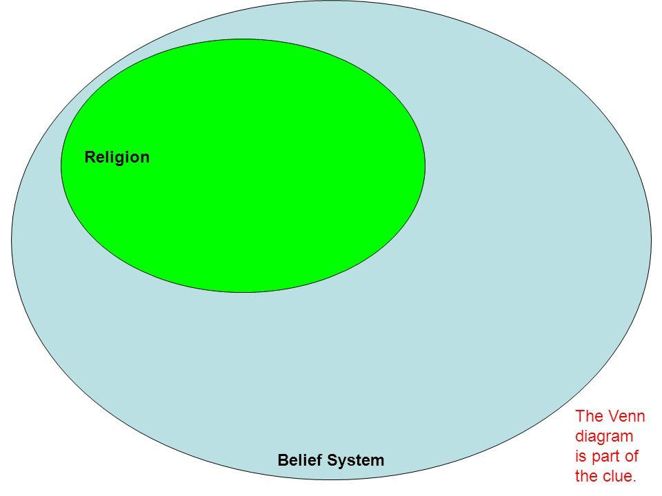 Religion Venn Diagram Vatozozdevelopment