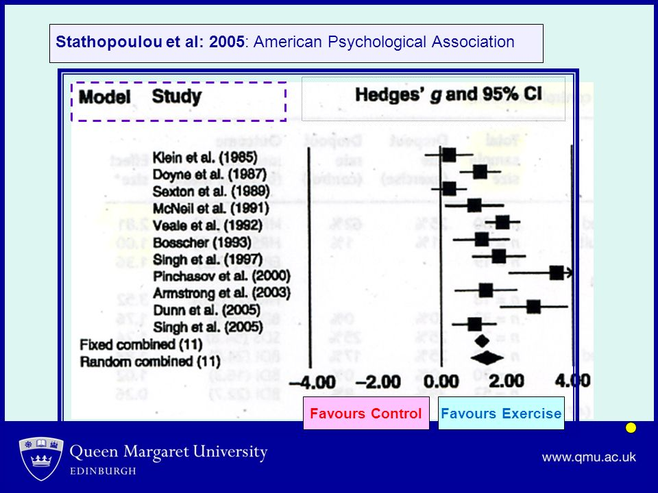 Stathopoulou et al: 2005: American Psychological Association