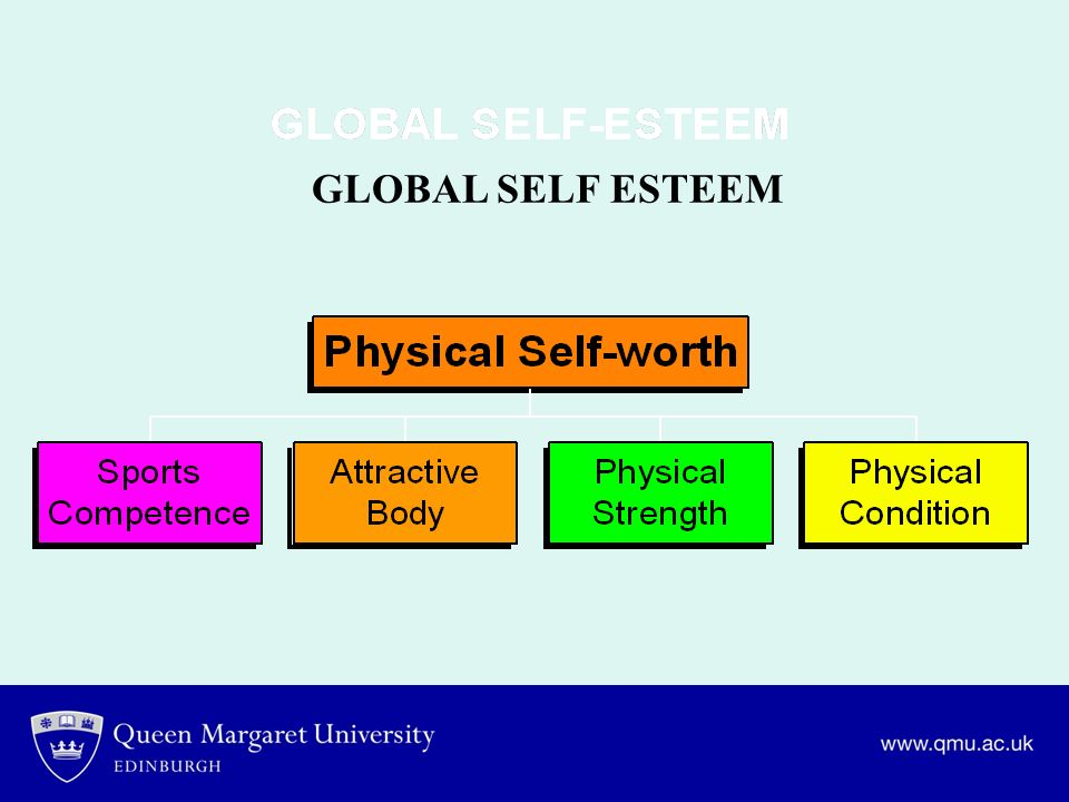 GLOBAL SELF ESTEEM