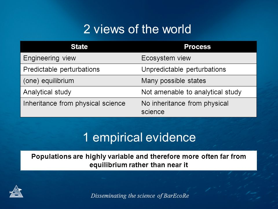 2 views of the world 1 empirical evidence State Process
