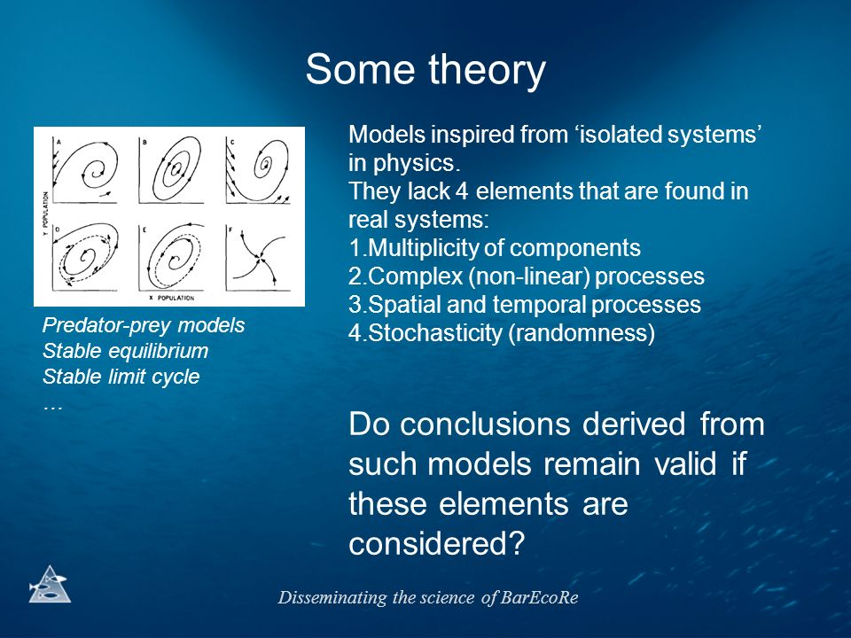 Some theory Models inspired from 'isolated systems' in physics. They lack 4 elements that are found in real systems:
