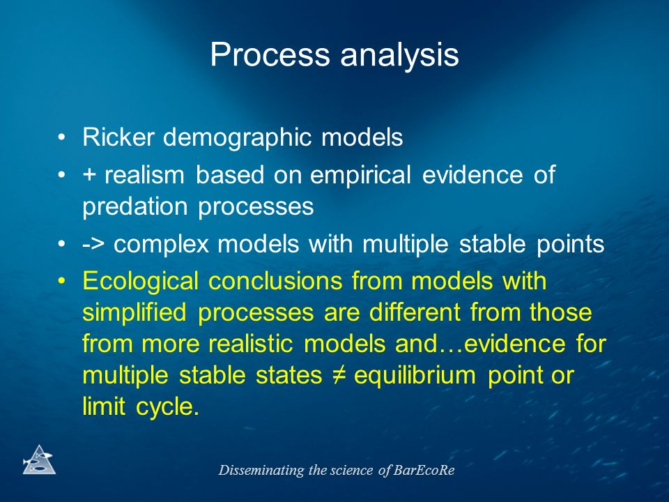Process analysis Ricker demographic models