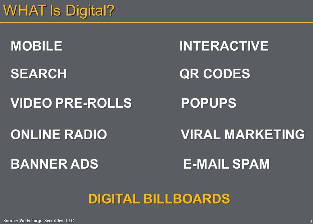 Digital: The Opportunity