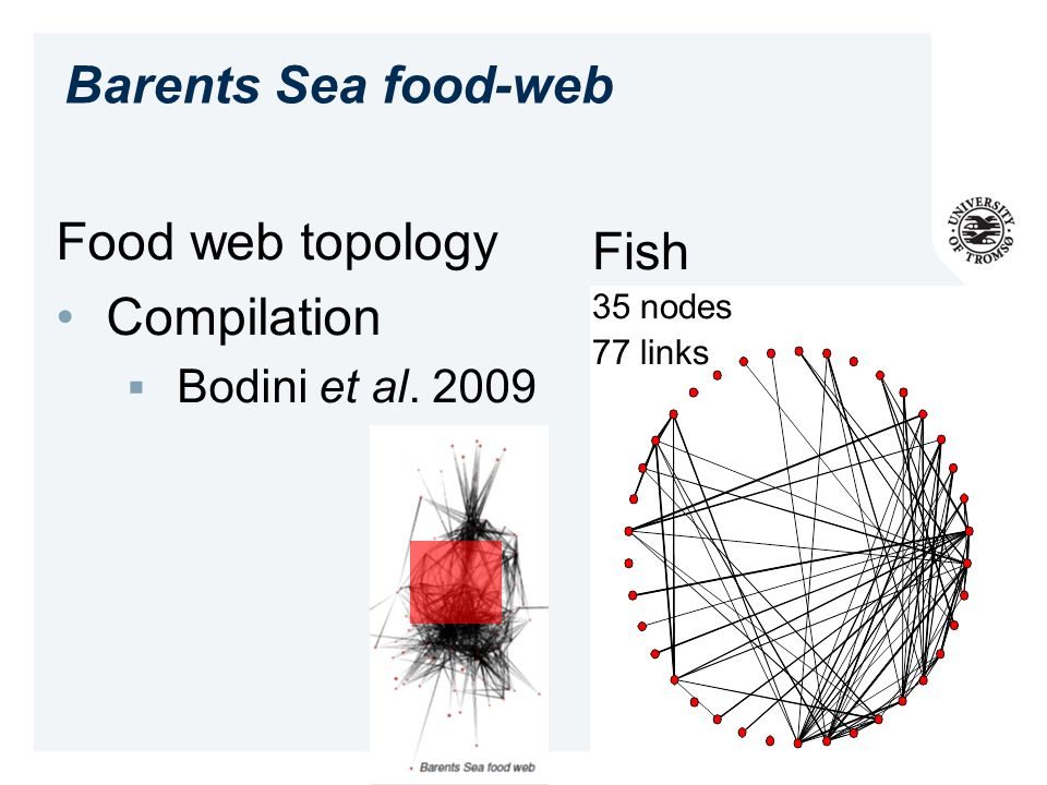 Barents Sea food-web Food web topology Compilation Fish