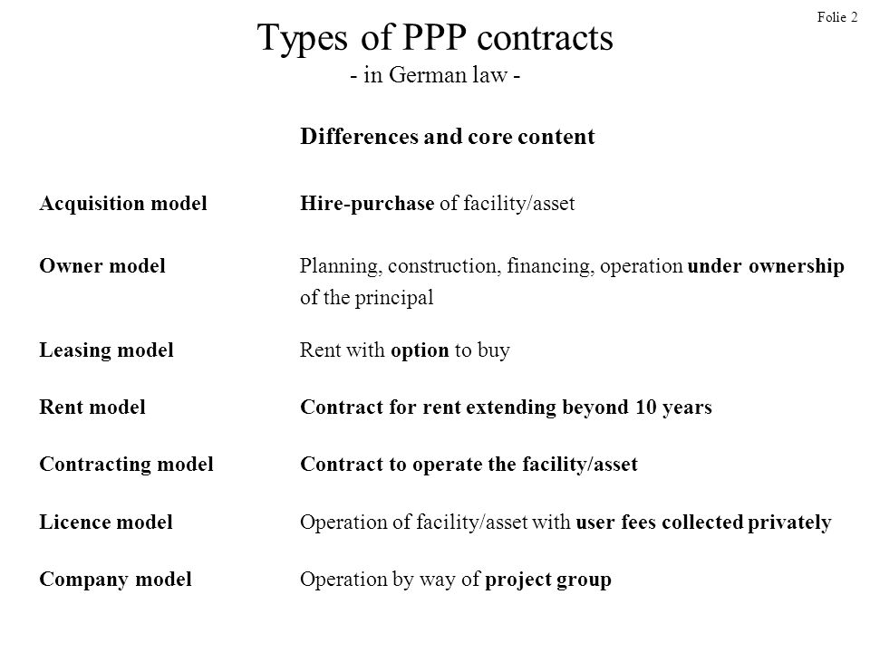 Post-Contract Life) = Ppp - Ppt Video Online Download