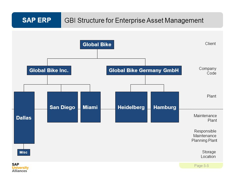 sap enterprise asset management book pdf
