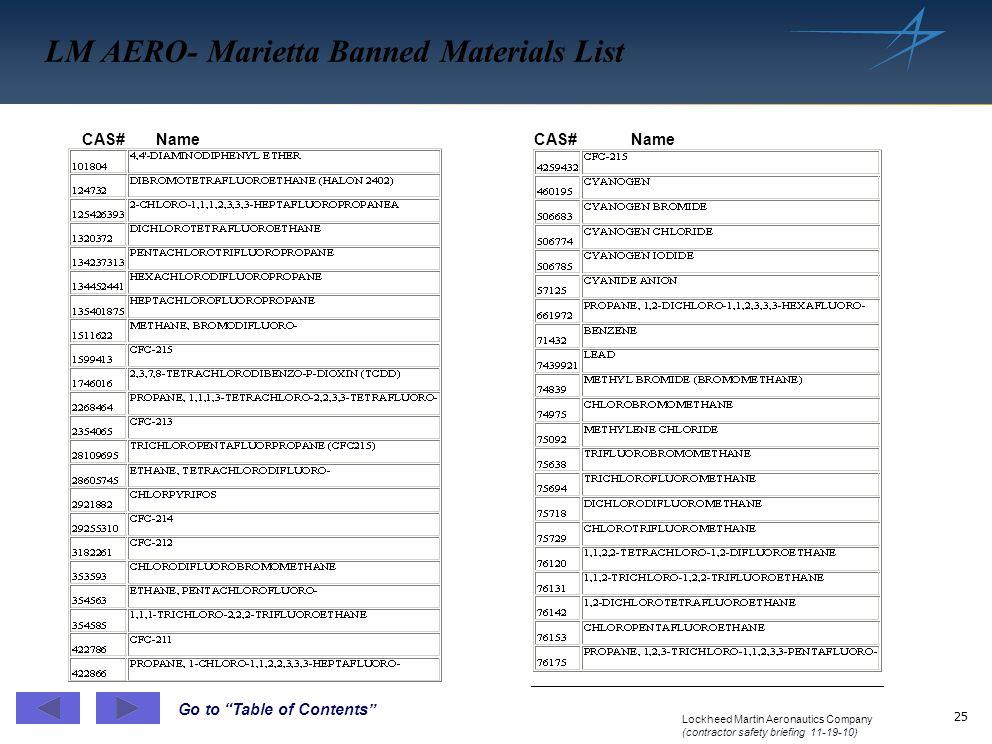 LM AERO- Marietta Banned Materials List