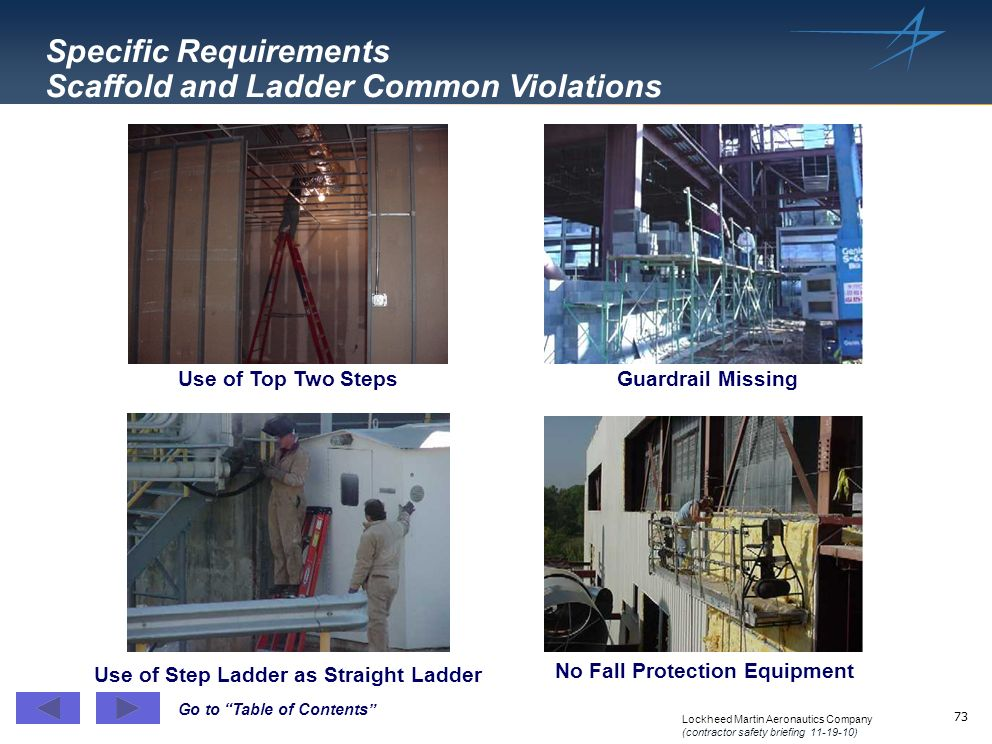 Use of Step Ladder as Straight Ladder No Fall Protection Equipment