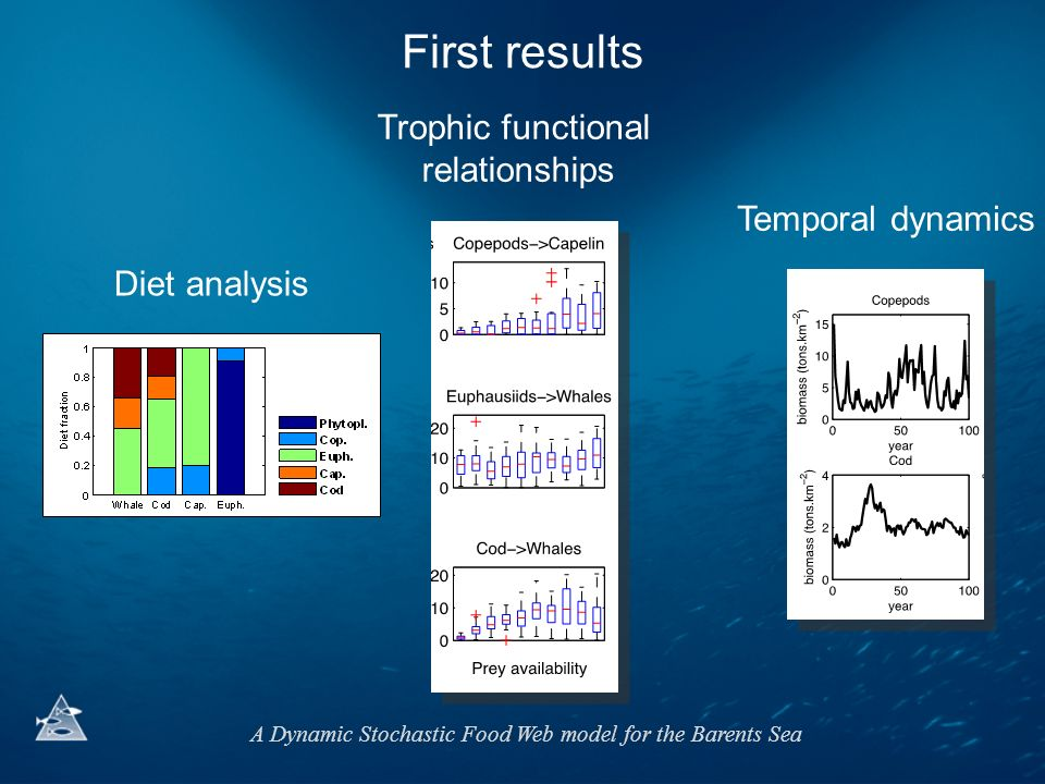 First results Trophic functional relationships Temporal dynamics