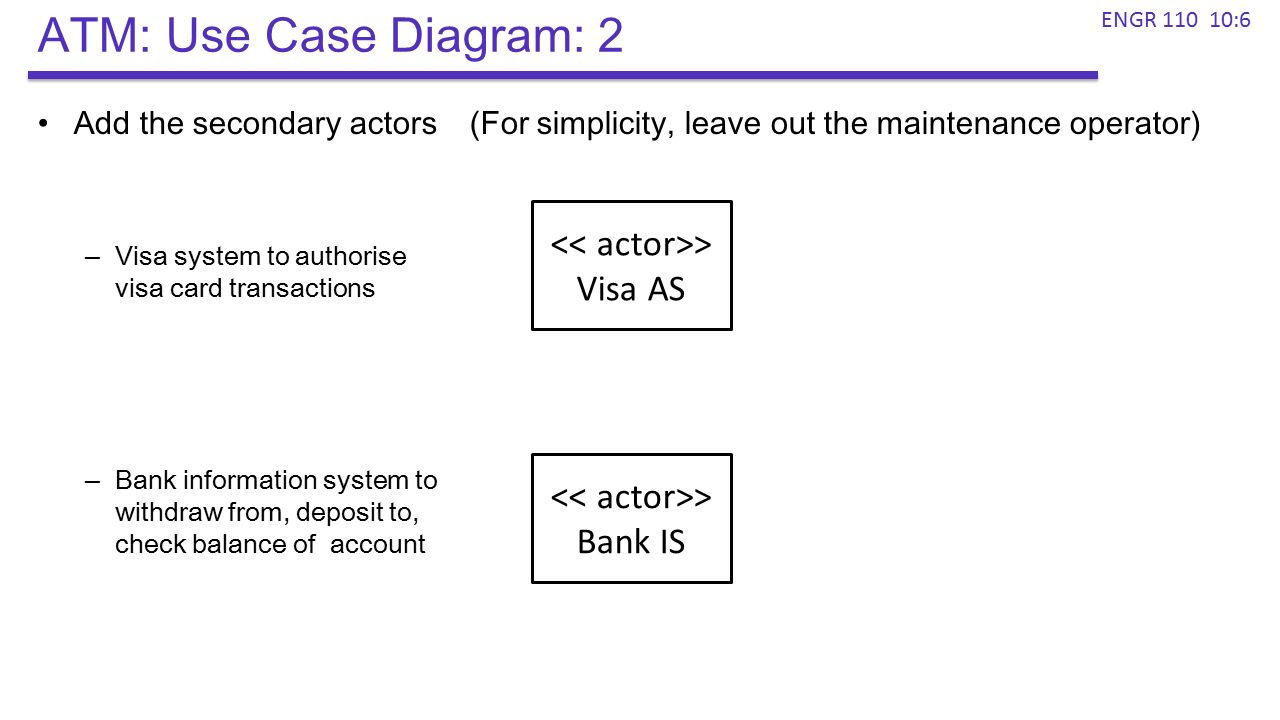 Use Case Diagram Atm Withdraw Not Lossing Wiring An Example Of Uml Behavioral State Machine For A Bank Cases 2 Engr U266f10 Peter Andreae Ppt Video Online Download Withdrawal System