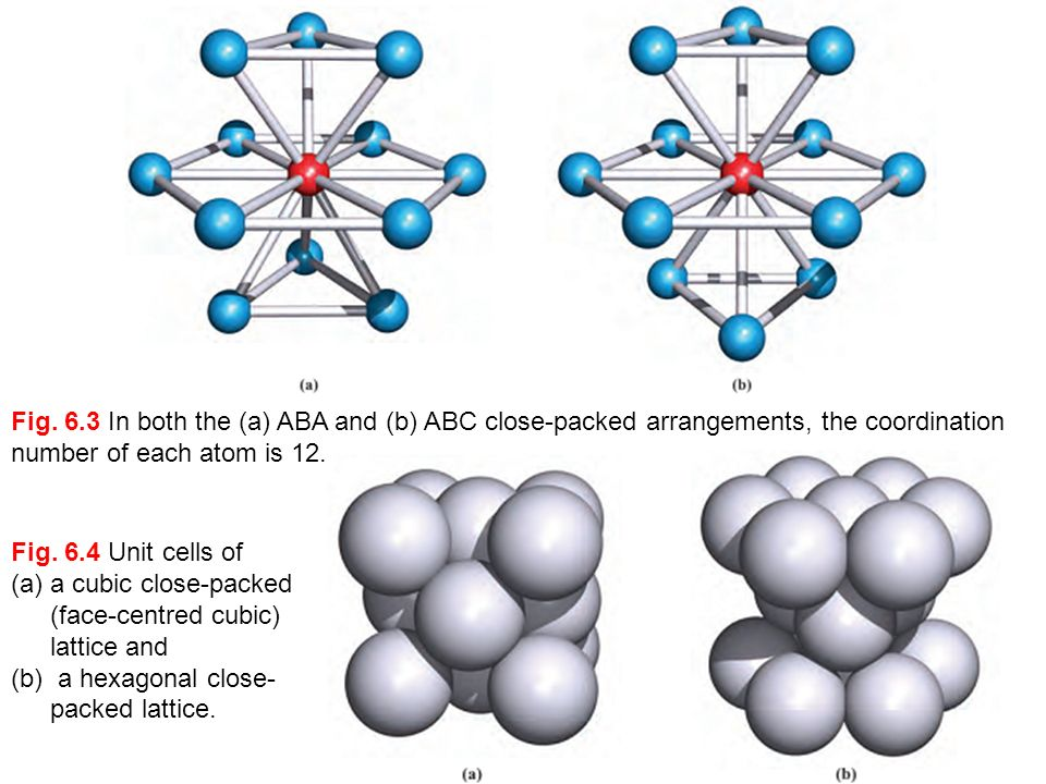 Structures and energetics of metallic and ionic solids ...  Structures and ...