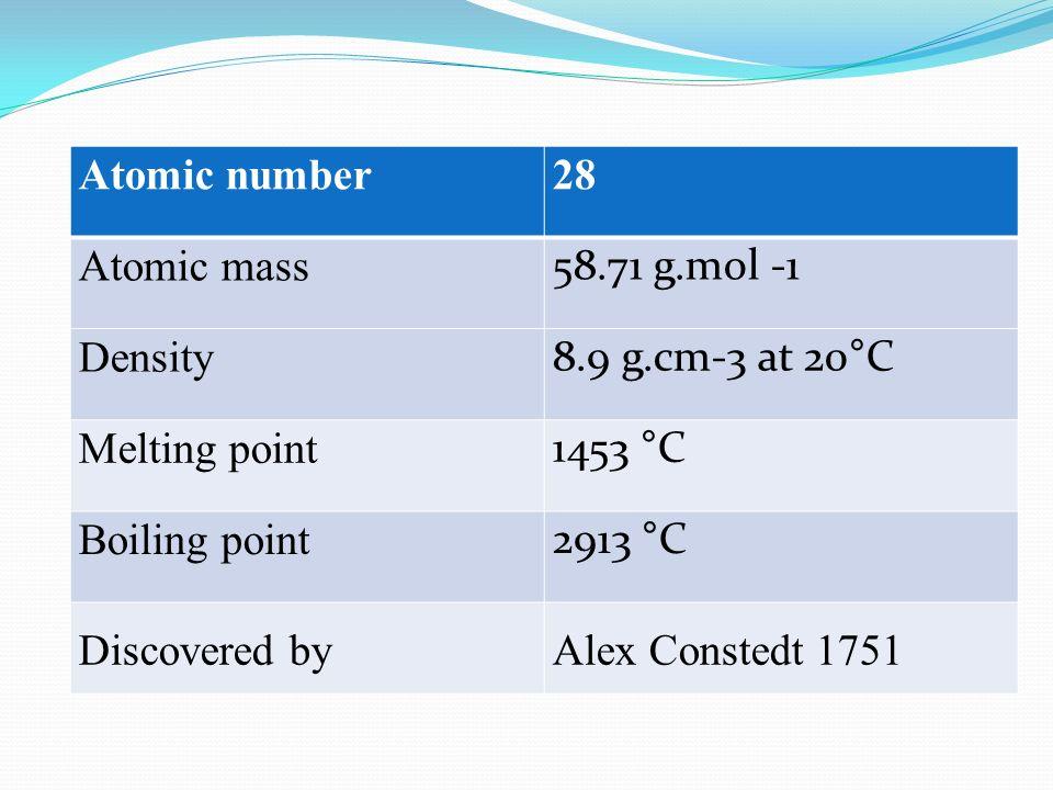 Nickel ni a transition metals ppt download 2 nickel ni atomic number urtaz Gallery