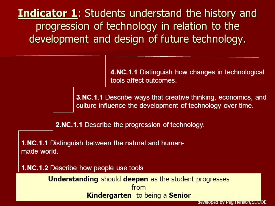 Indicator 1: Students understand the history and progression of technology in relation to the development and design of future technology.