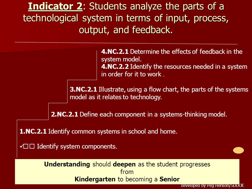 Indicator 2: Students analyze the parts of a technological system in terms of input, process, output, and feedback.