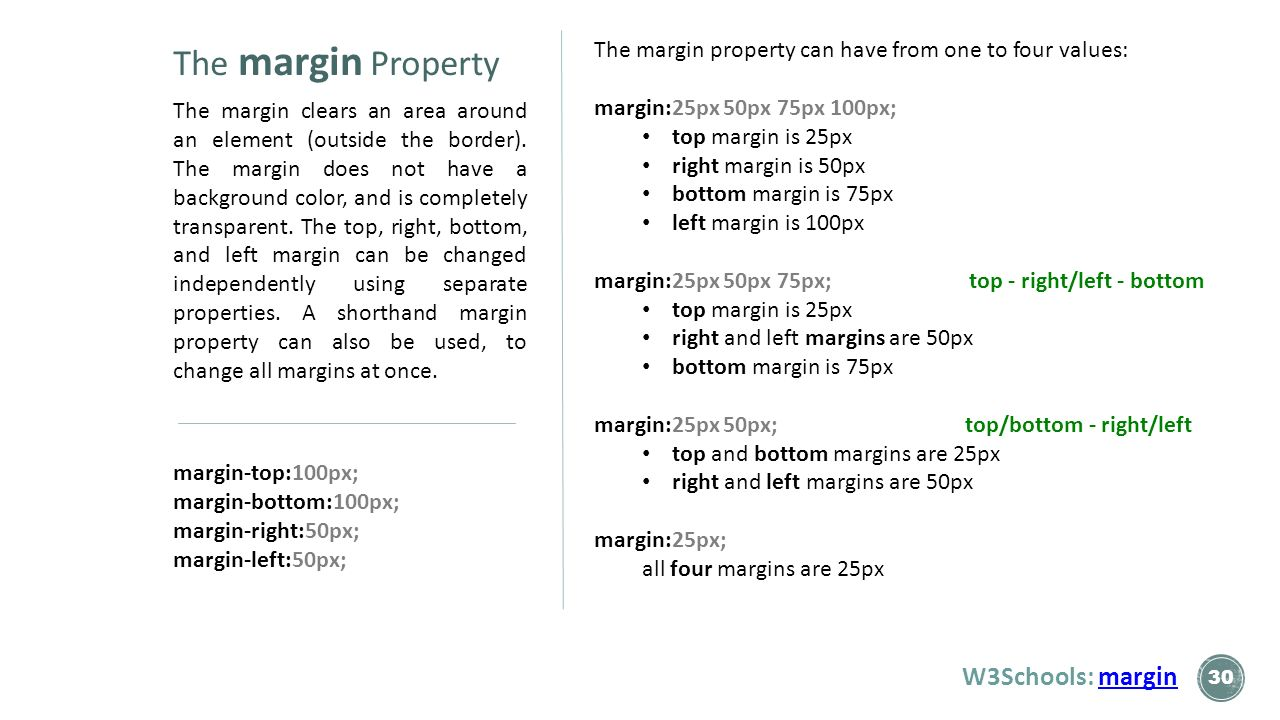 Background image w3schools - The Margin Property W3schools Margin
