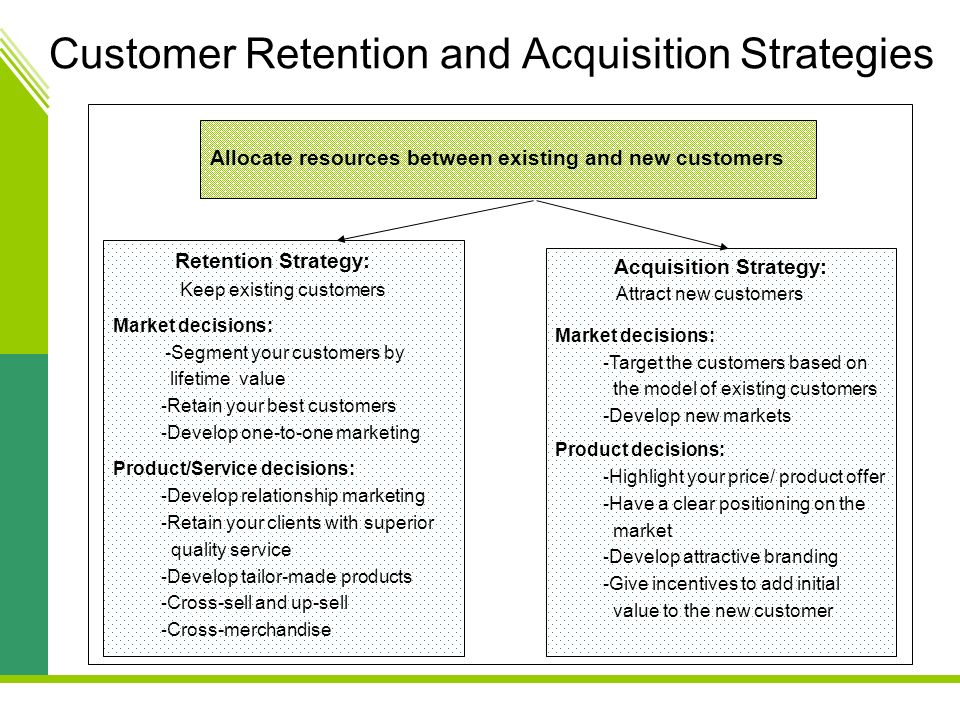 internet customer acquisition strategy at bankinter