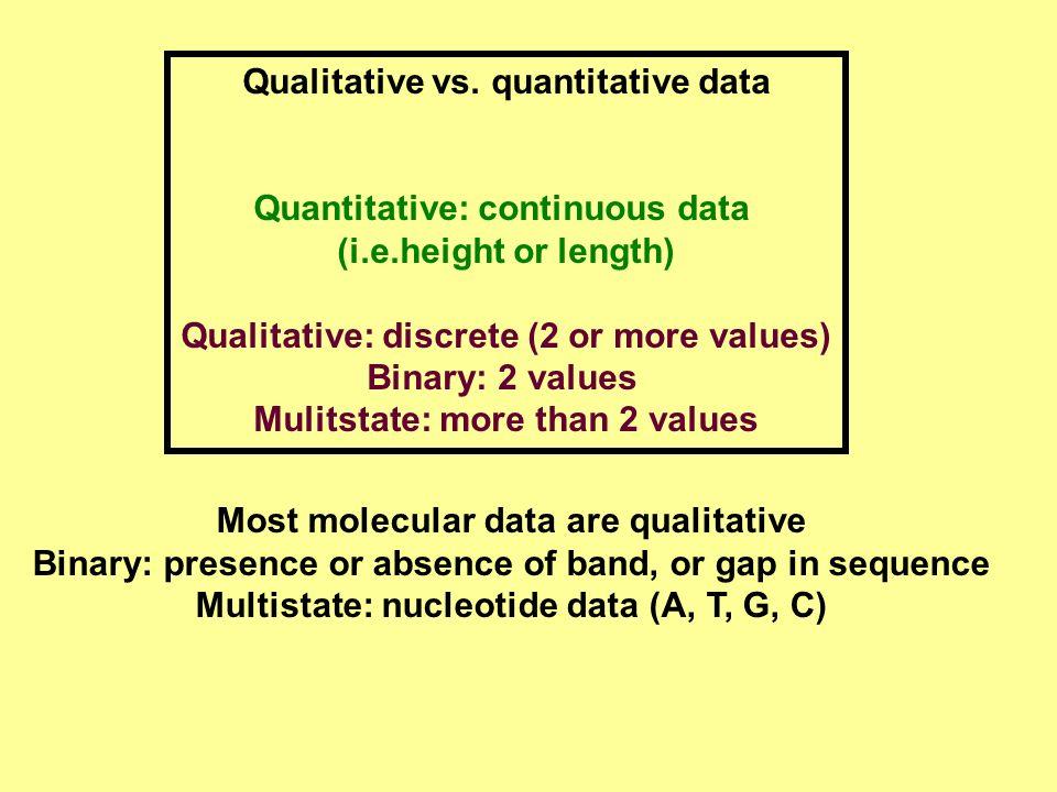qulitative vs quantitative Statistics/different types of data/quantitative and qualitative data from wikibooks, open books for an open world  statistics | different types of data.