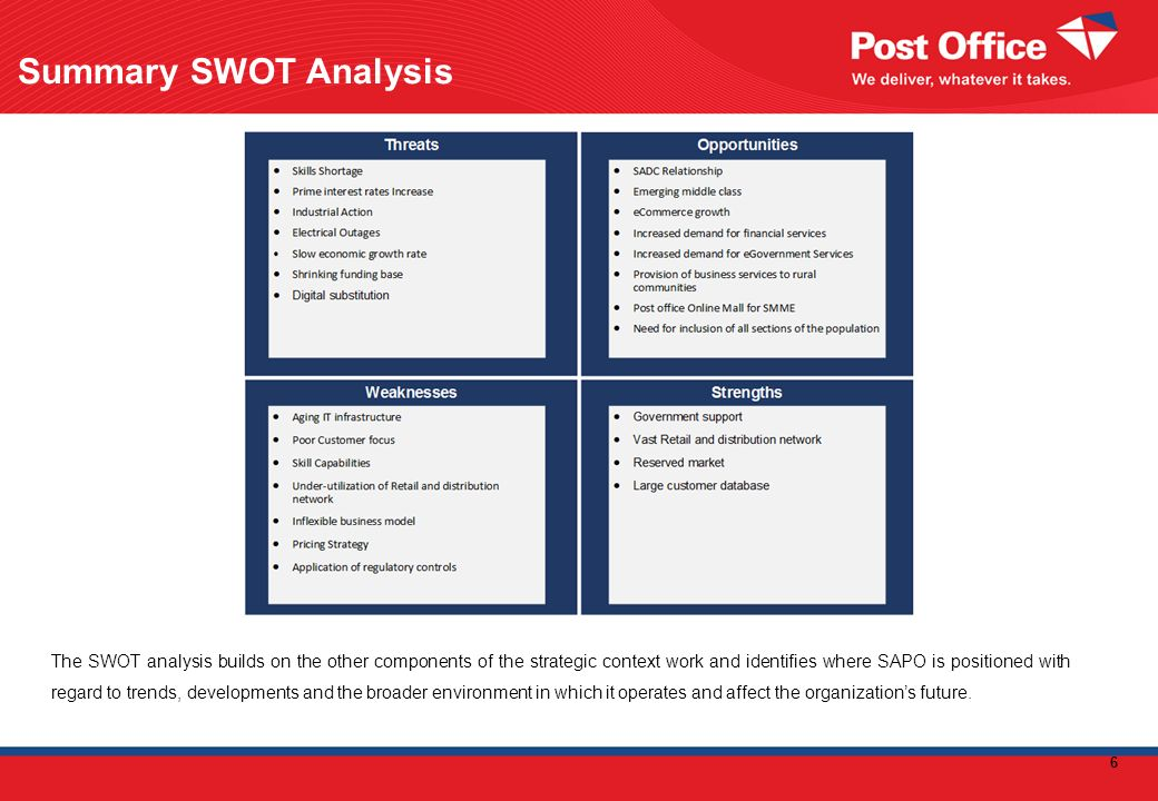 swot analysis overview A brief outline of the history of crane and its company profile an overview is given of crane's strengths, weaknesses, opportunities and threats.