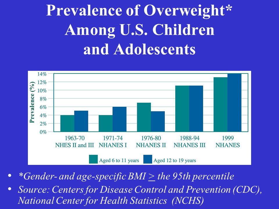 obesity among children and adolescents Citation: liu c, mou s, cai y (2013) fto gene variant and risk of overweight  and obesity among children and adolescents: a systematic.