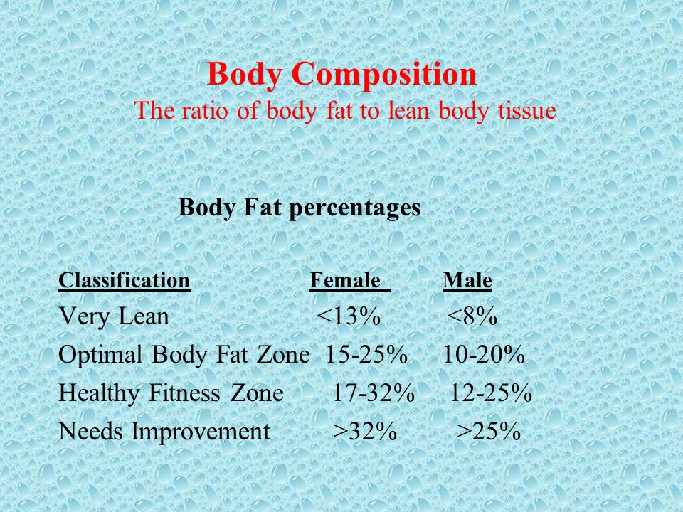 Body Composition The ratio of body fat to lean body tissue