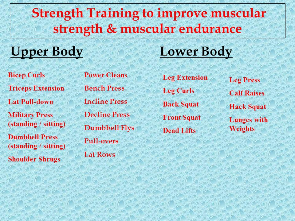 Strength Training to improve muscular strength & muscular endurance