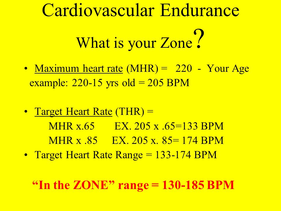 Cardiovascular Endurance What is your Zone