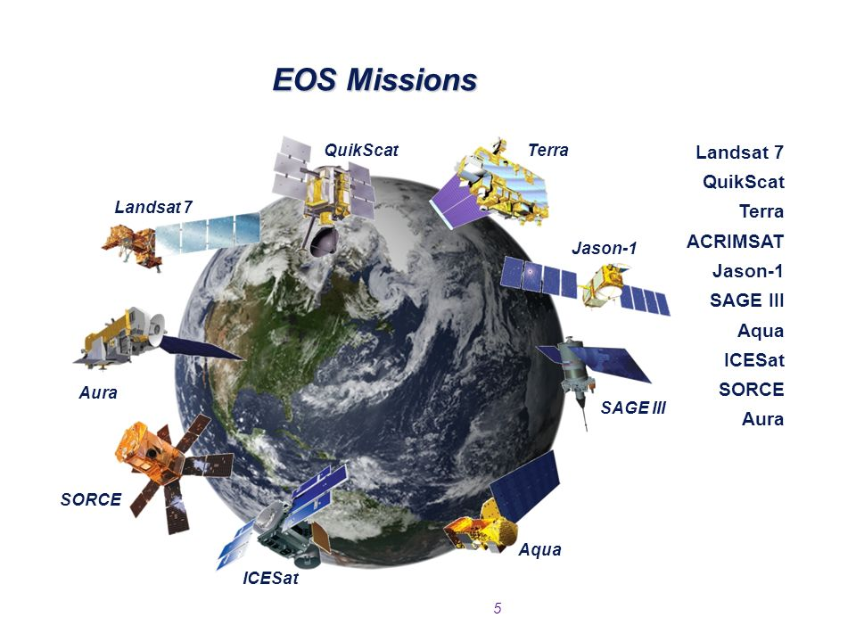 Lesson 2 Earth System Observation Nasa S Earth
