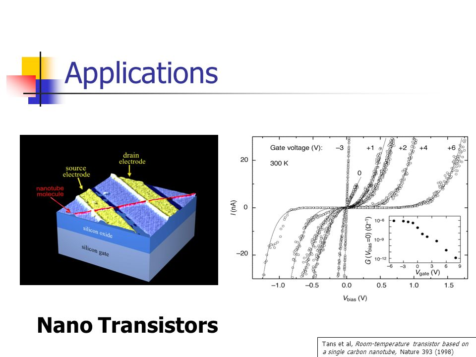 A single atom transistor nature nanotechnology