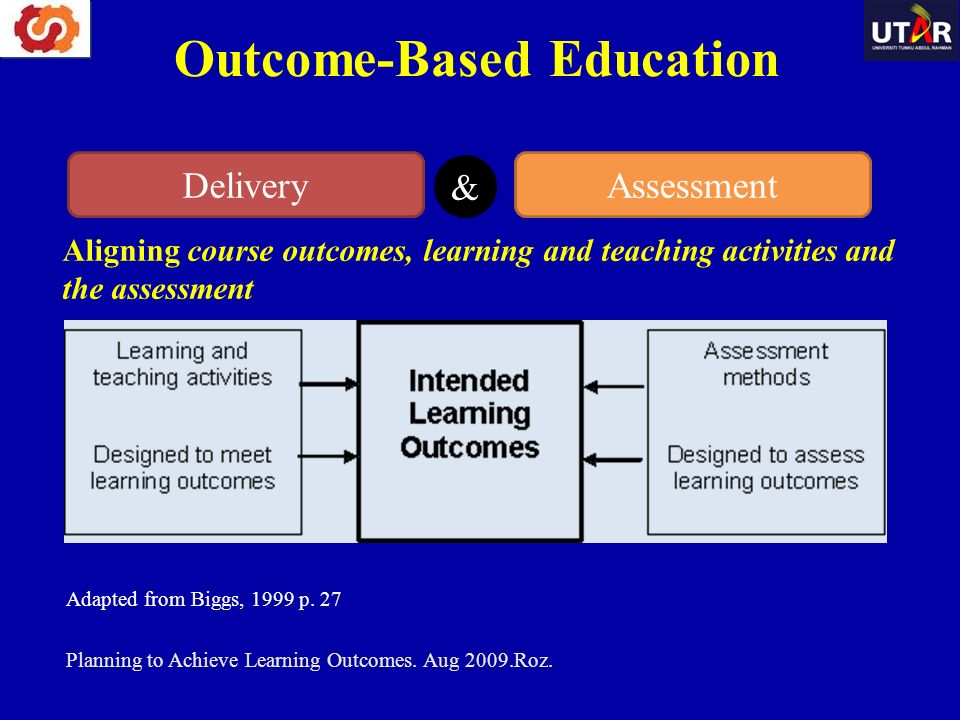 delivering learning and development activities 3dla The importance of evaluating the impact of continuing role in developing educational activities that meet the learning needs of registered nurses interprofessional activities can then deliver content that is appropriate for the scope of practice of an interprofessional.