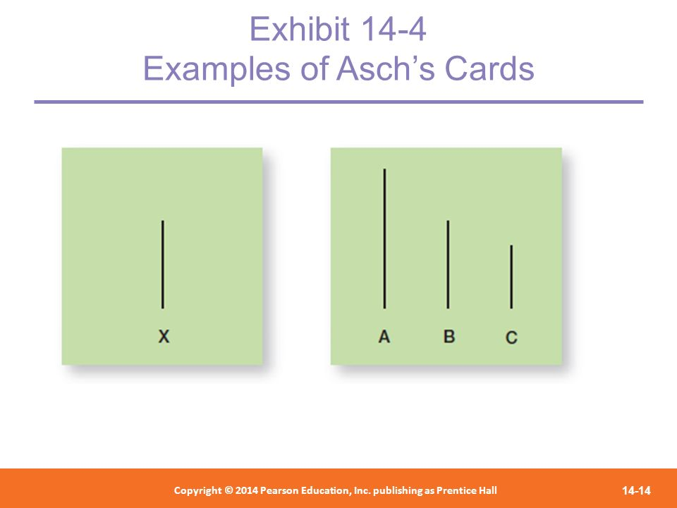 Exhibit 14-4 Examples of Asch's Cards
