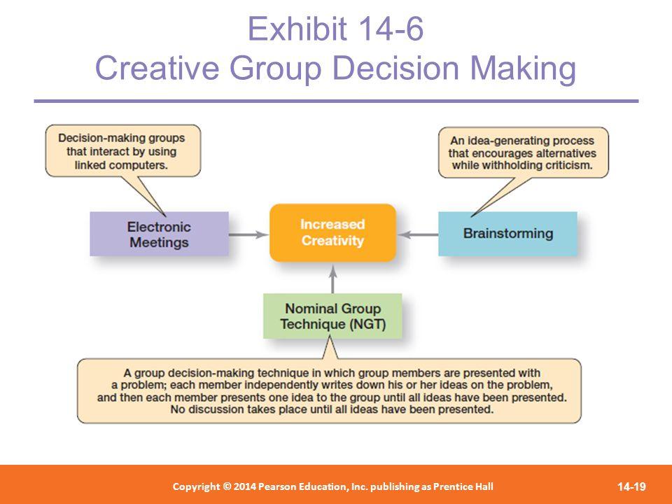 Exhibit 14-6 Creative Group Decision Making