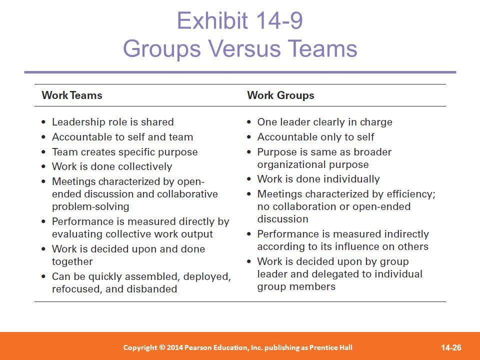 Exhibit 14-9 Groups Versus Teams
