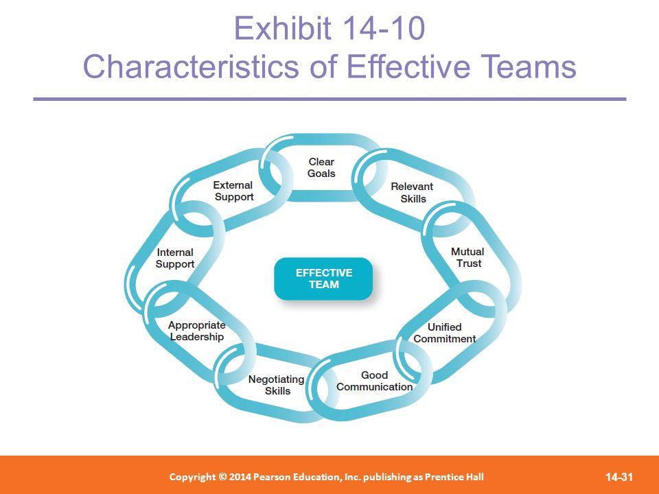 Exhibit 14-10 Characteristics of Effective Teams