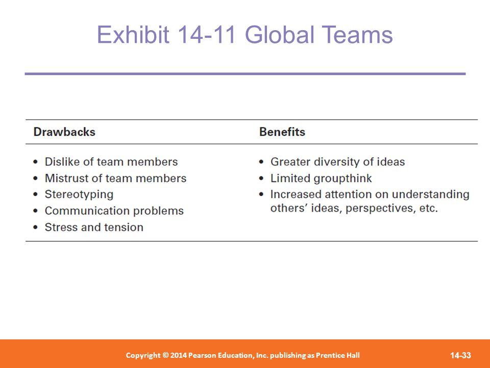 Exhibit 14-11 Global Teams